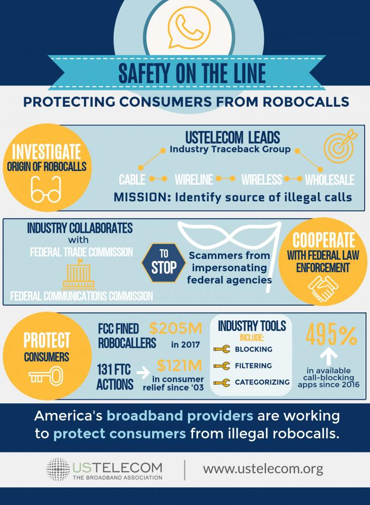 Robocalls Ustelecom - Protecting From Consumers